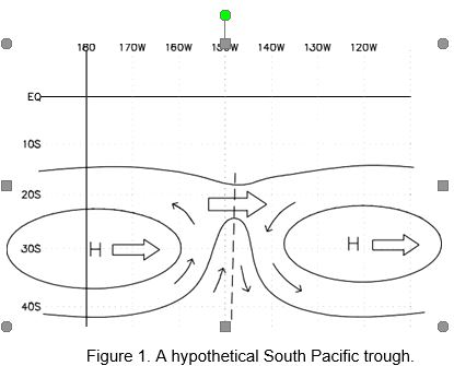 south pacific trough1
